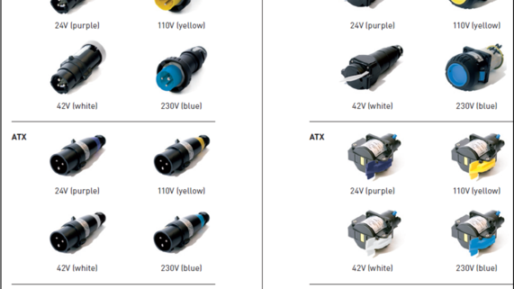 Plugs and Sockets as well as Couplers Guide including image and brief description of colour and volt for each item.